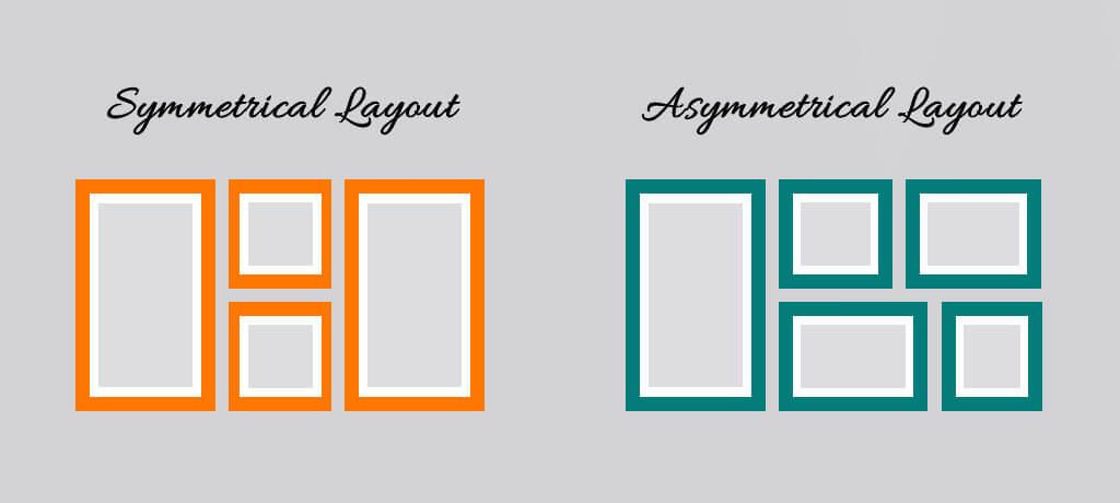 Decide on Your Layout   Vizons Design